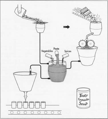 diagram of an apple worksheet simple one way switch wiring membuat sup kental   usahamart