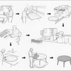 Steel Chair Manufacturing Process Diy Folding Cap Covers How Table Is Made Material Manufacture Making History Used The Of A Medium Sized Round