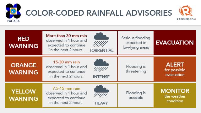 19-philippines-rainfall-alert-pagasa