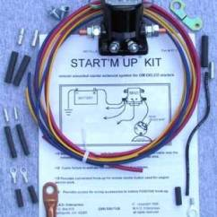Wire Diagram Ford Starter Solenoid Relay Switch Vw Polo Wiring Radio Remote Data Schema Catalog