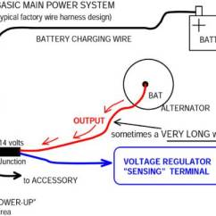 One Wire Alternator Wiring Diagram Mf 50 Catalog What Happens When The Cannot Do Remote Voltage Sensing