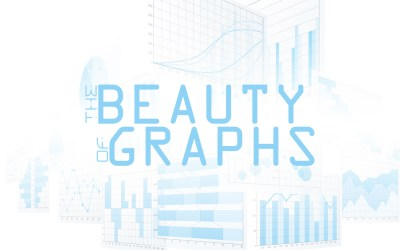 The Beauty of Graphs