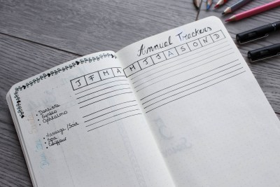 bullet journal bujo annual trackers mademoiselle e