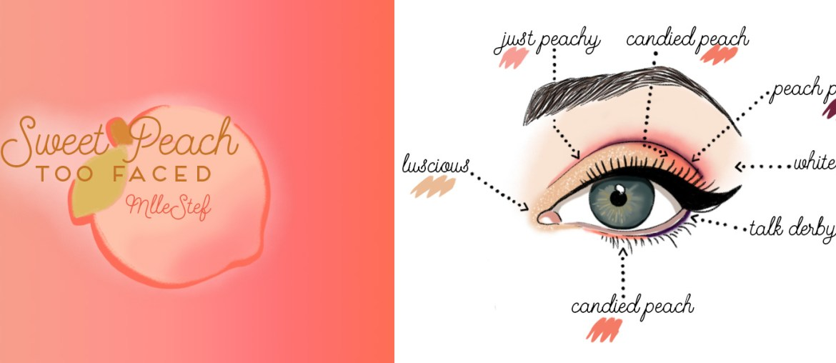 tuto makeup illustration