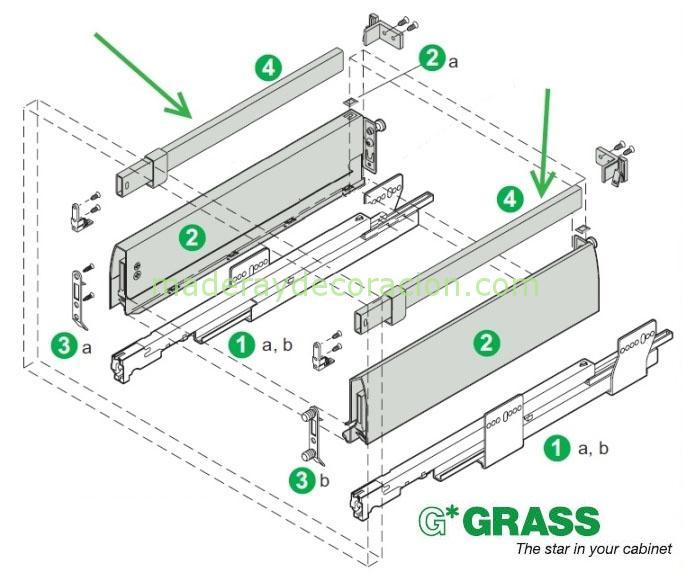 Montaje gavetero GRASS Nova Plus  Almacn de bricolaje en