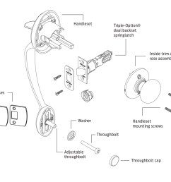 schlage parts diagram wiring diagram log kwikset door lock parts diagram on schlage deadbolt parts diagram [ 1200 x 1064 Pixel ]