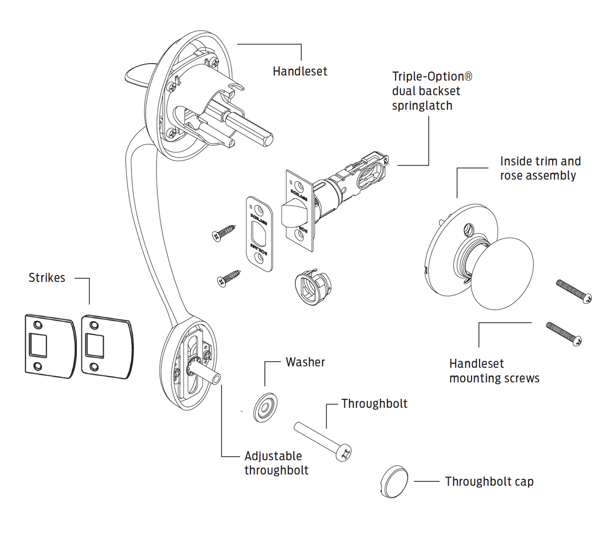 hight resolution of schlage parts diagram wiring diagram log kwikset door lock parts diagram on schlage deadbolt parts diagram