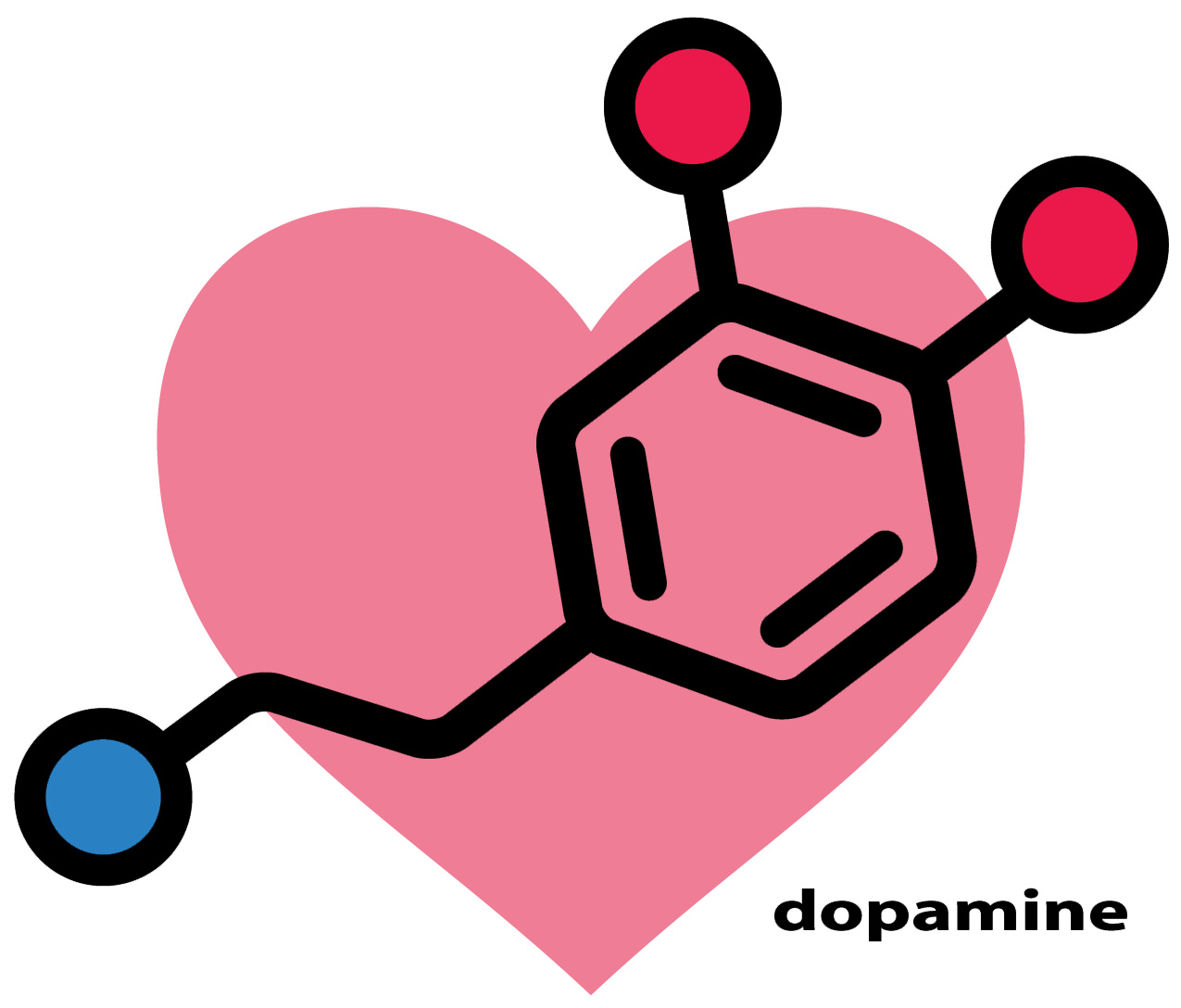 What Makes Dopamine Naturally