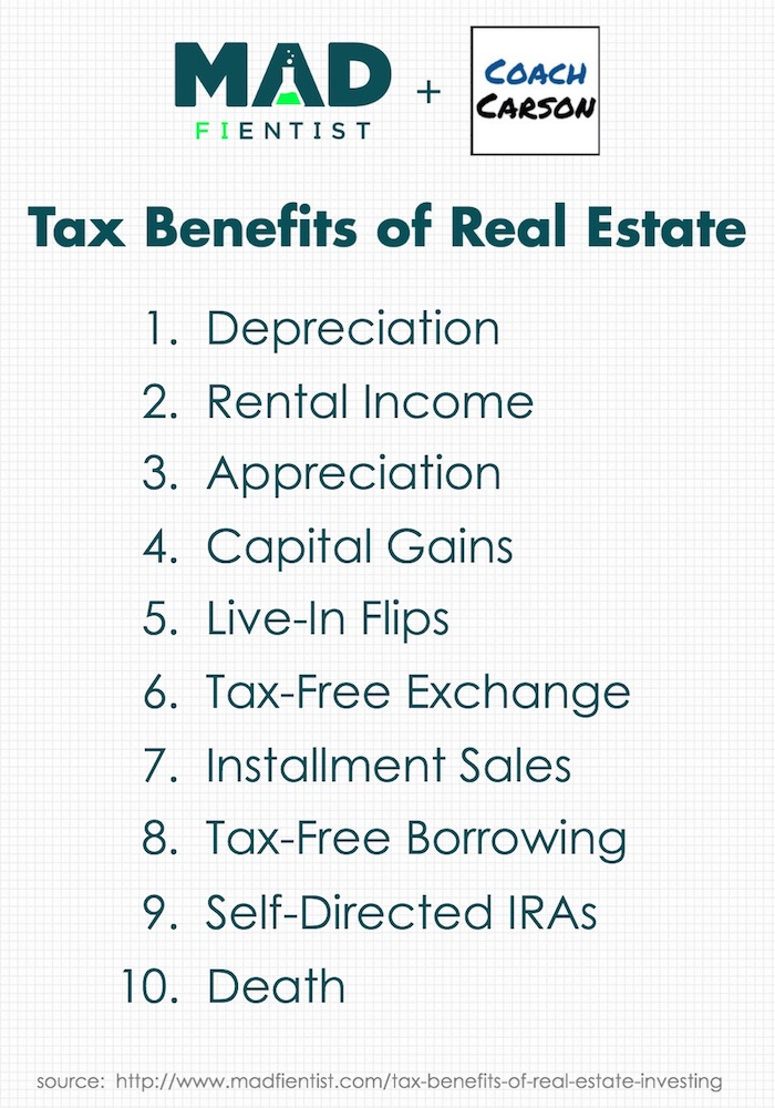 The Incredible Tax Benefits of Real Estate Investing | Mad Fientist
