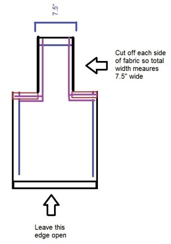 Mad For Fabric - Box Sewing Diagram Cut Lid