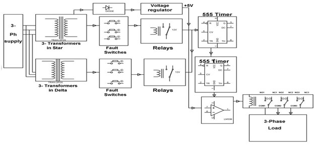 Faults and Effects in Electrical Power System