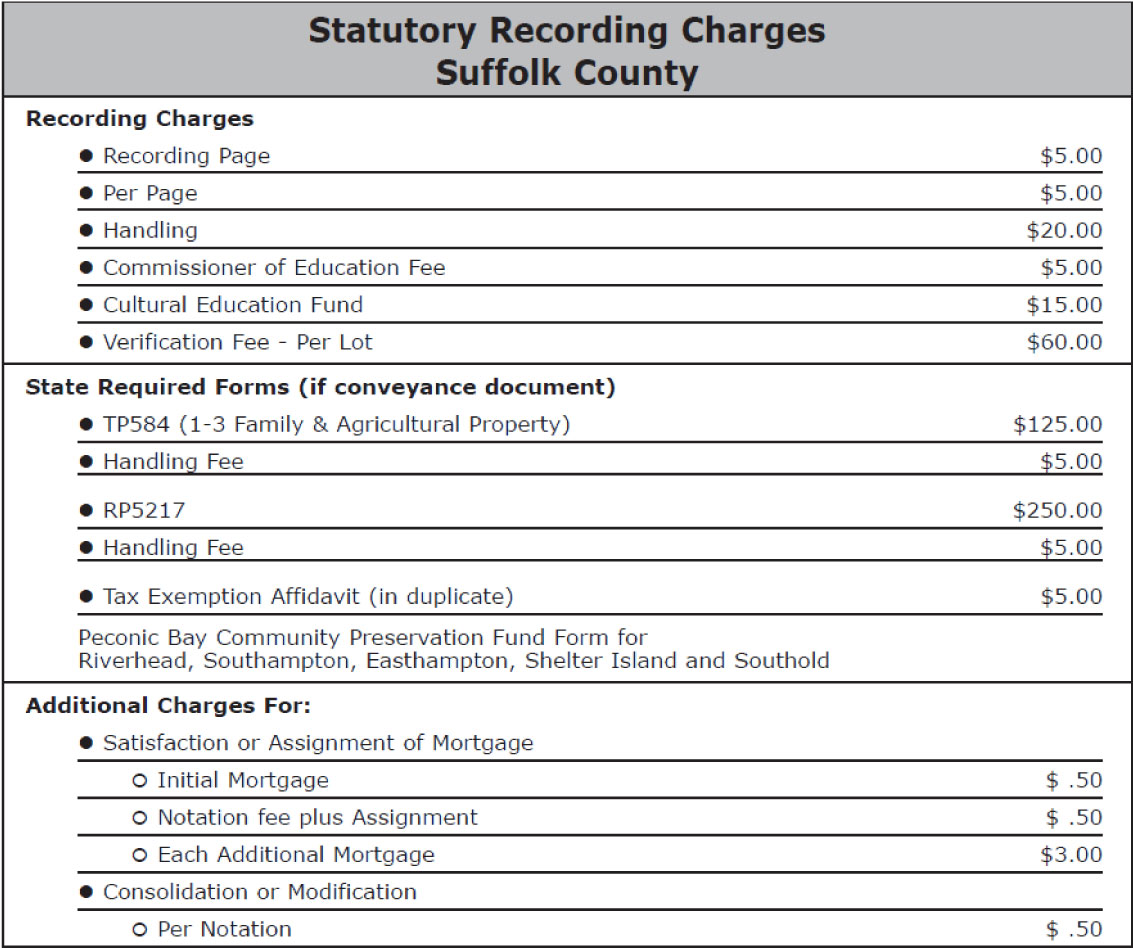 Download As Rockland Recording Fee Chart Pdf