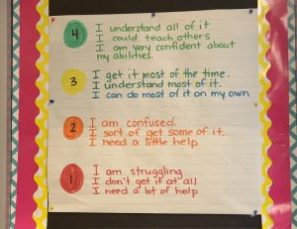 Self Assessment Scale for Students