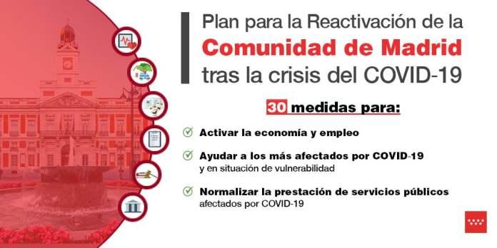 Un plan con 30 medidas para reactivar la Comunidad de Madrid 1