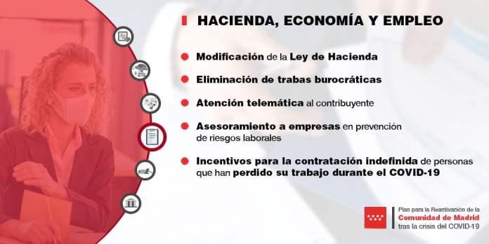 Un plan con 30 medidas para reactivar la Comunidad de Madrid 2