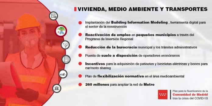 Un plan con 30 medidas para reactivar la Comunidad de Madrid 3