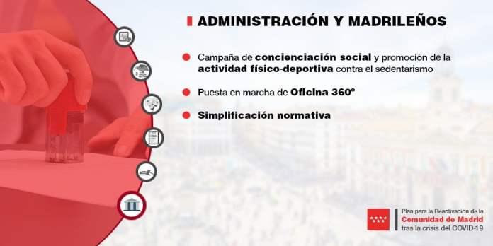 Un plan con 30 medidas para reactivar la Comunidad de Madrid 7