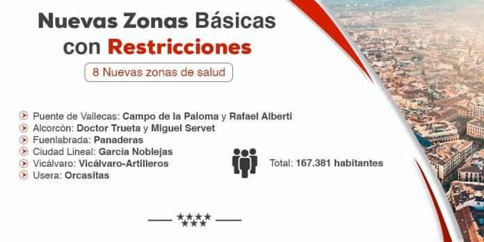 Ocho zonas más restringidas; más de un millón de madrileños afectados 1