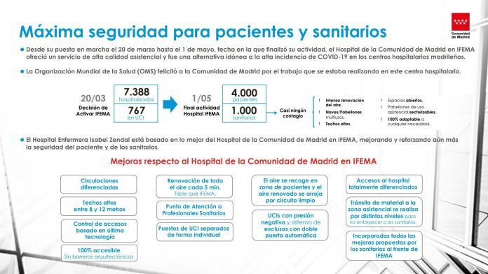 El hospital de pandemias Enfermera Isabel Zendal en datos y récords 7