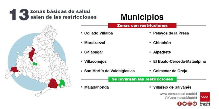 Madrid elimina restricciones en trece ZBS y se reduce el número total a 17 2