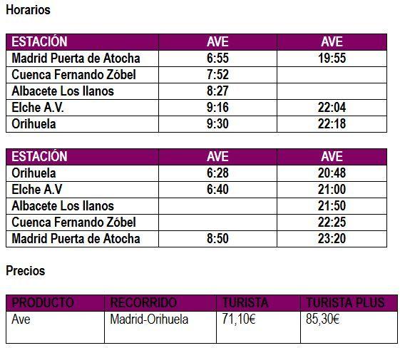 El AVE Madrid-Elche-Orihuela iniciará el servicio comercial el 1 de febrero 1