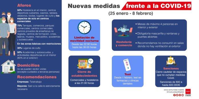 Madrid arranca la semana con toque de queda a las 22 horas 2