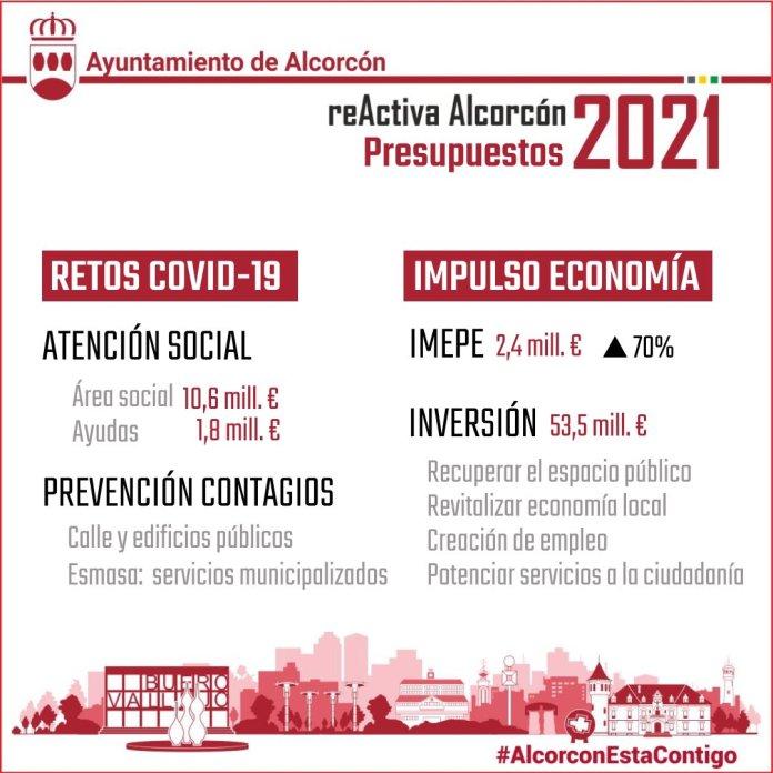 'ReActiva Alcorcón', un encuentro público online para presentar los Presupuestos Municipales 2021 2