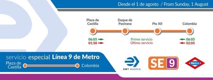 Metro cierra parcialmente la línea 9 hasta el 31 de agosto 1