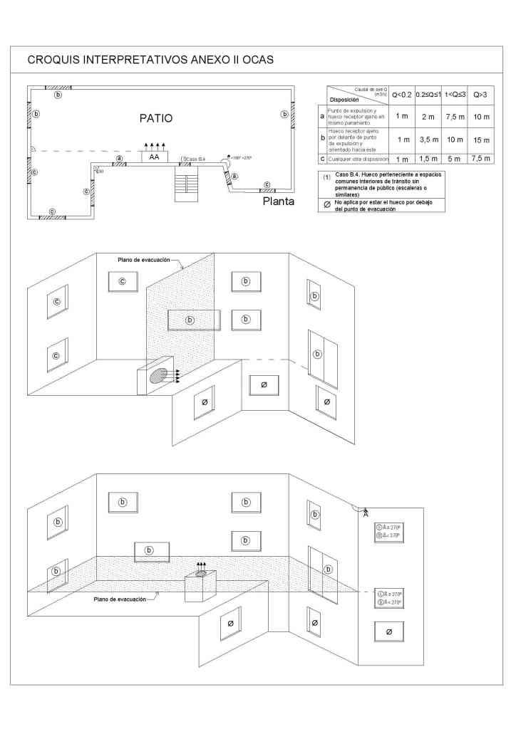 Croquis Nuevas Distancias Aire Acondicionado 724x1024
