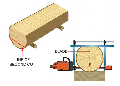 Diy Chainsaw Mill Guide