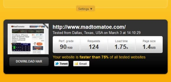 Faster Website Means Better User Experience and More Revenue