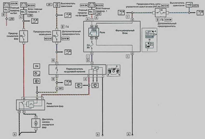 Alfa Romeo 156 ::: Схема включения омывателя фар