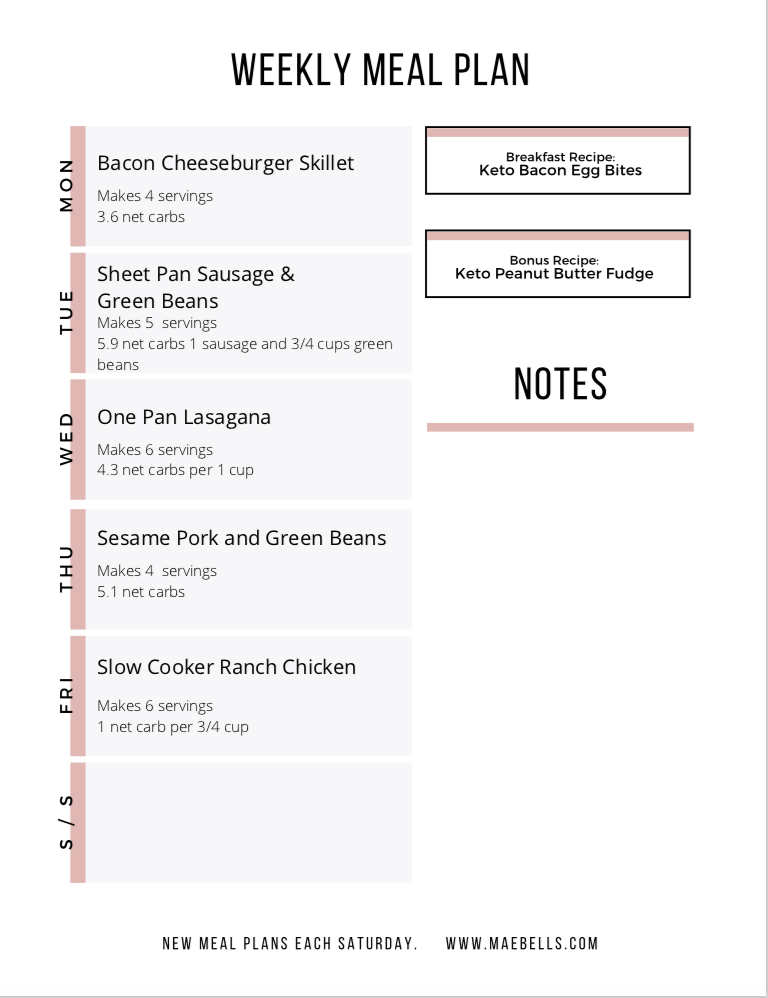 easy keto meal plan with grocery list  week 2