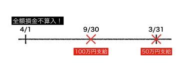 Jizen kakutei 3 001