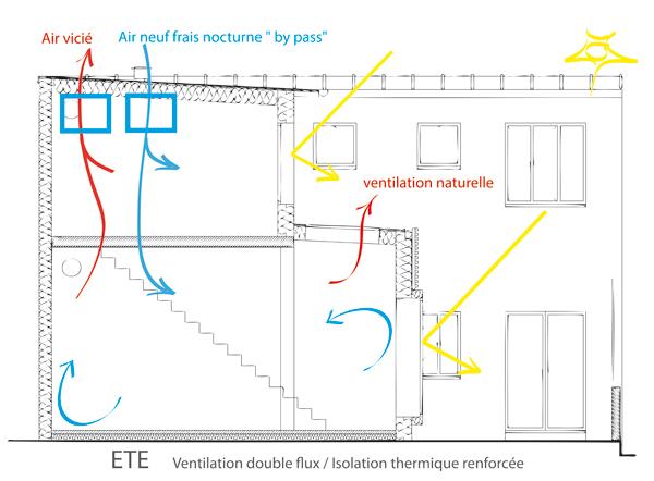 Ventilation D Une Maison. Stunning Ventilation D Une Maison With