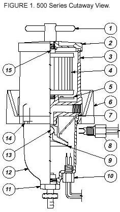 Racor filter manual