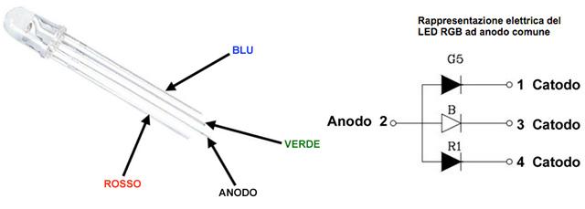 arduino-led-rgb-ac-03