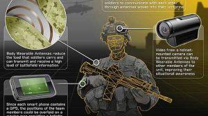 Soldatul High-Tech