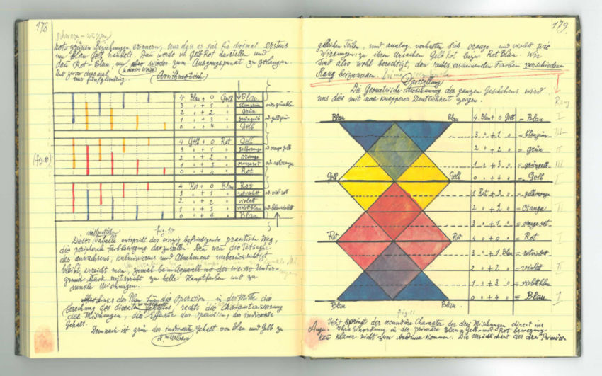 paul-Klee-Notebooks-theory-of-colour