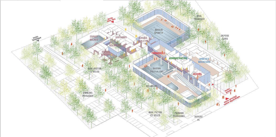 a va creuser  Orlans  un cimetire  la Source une piscine  la place de la prison  Magcentre