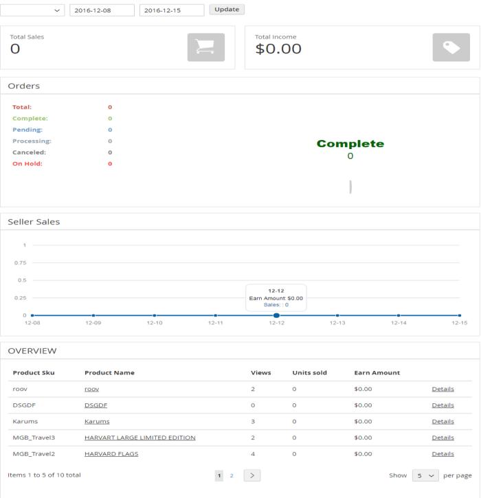 Advanced Report - Multi Vendor Theme