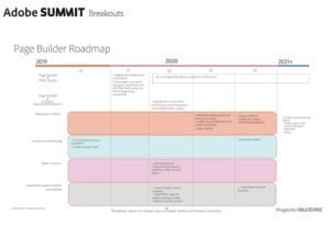 pagebuilder-roadmap-magento