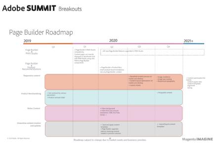 pagebuilder-roadmap-magento