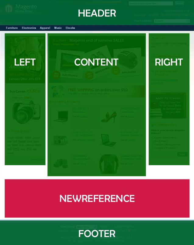 Come personalizzare un tema per magento aggiungendo un blocco reference