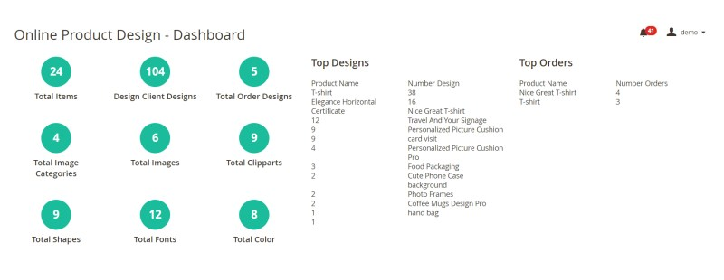 Online Product Design Dashboard