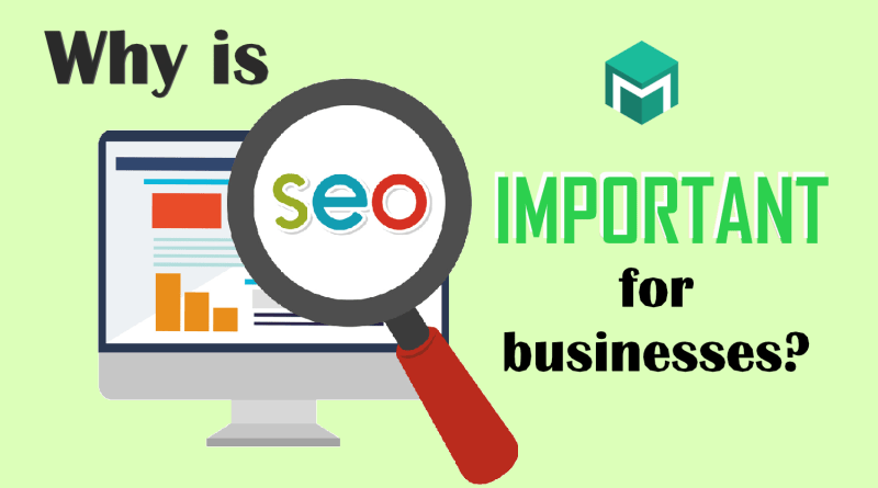 Why is SEO important for businesses?