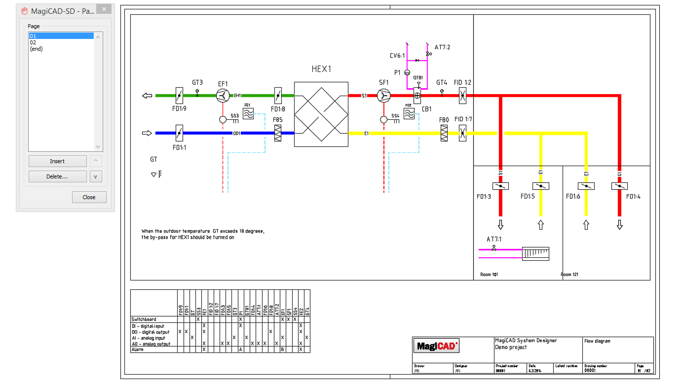 hight resolution of feature group intelligent multipurpose diagram drawing tool