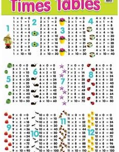 Times table chart also more photos rh cargocollective