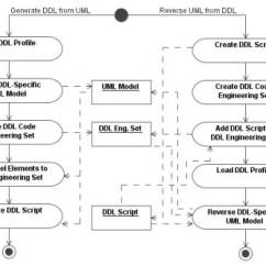Use Case Diagram Library Management System Wiring Three Way Switch 3 How To Write My Essay Properly Helpful Recommendations Template Uml Unified Process Information Systems Analysis A3 This Term And Online A