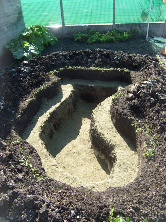 Bassin de jardin – Le trou